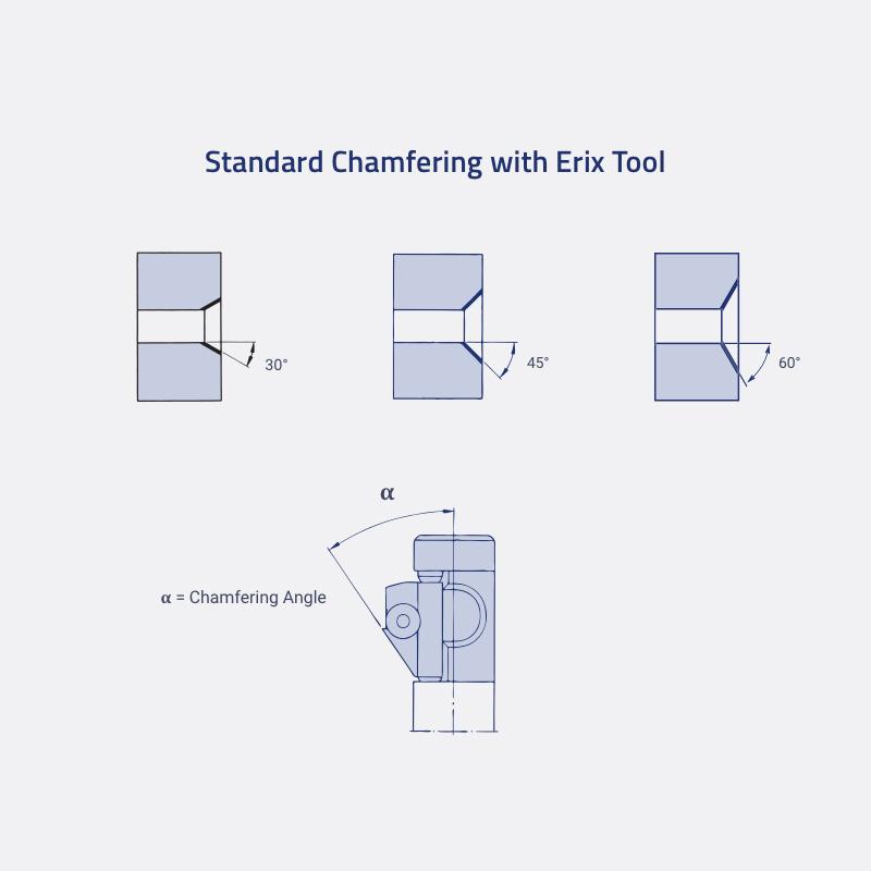 ERIX TOOL Chamfering Tool - ΜΗΧΑΝΙΚΗ ΑΘΗΝΩΝ